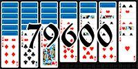 Пасьянс №79600